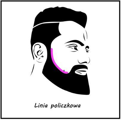Jak przycinać brodę - Linia policzkowa